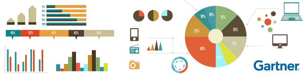 Informe Gartner 2015 previsiones gasto en TI