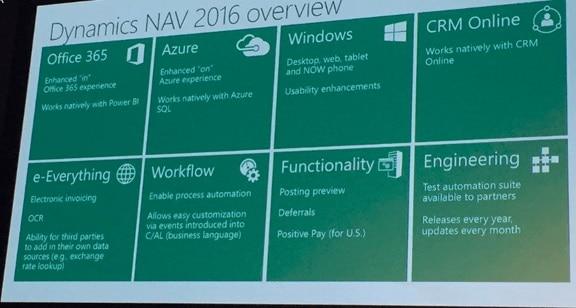 WPC2015 ARBENTIA Microsoft Dynamics NAV Navision 2016 Corfu