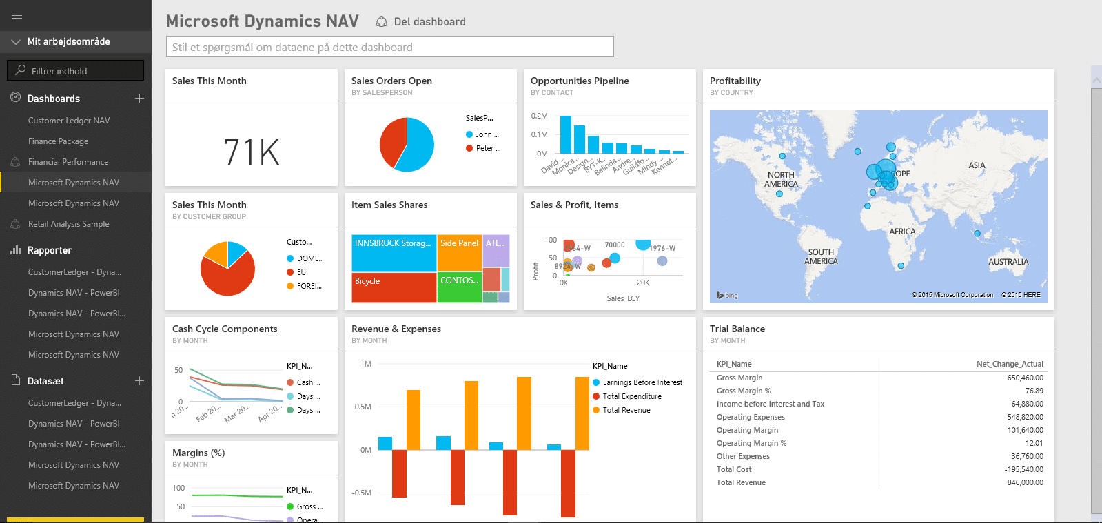 ARBENTIA Gold Partner Microsoft Dynamics NAV 2016 en Power BI