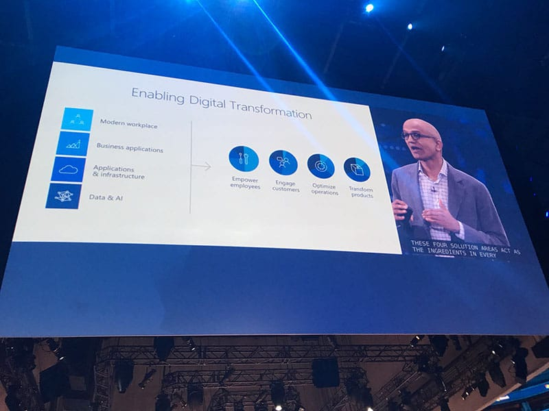 Transformacion digital Resumen Microsoft Inspire 2017