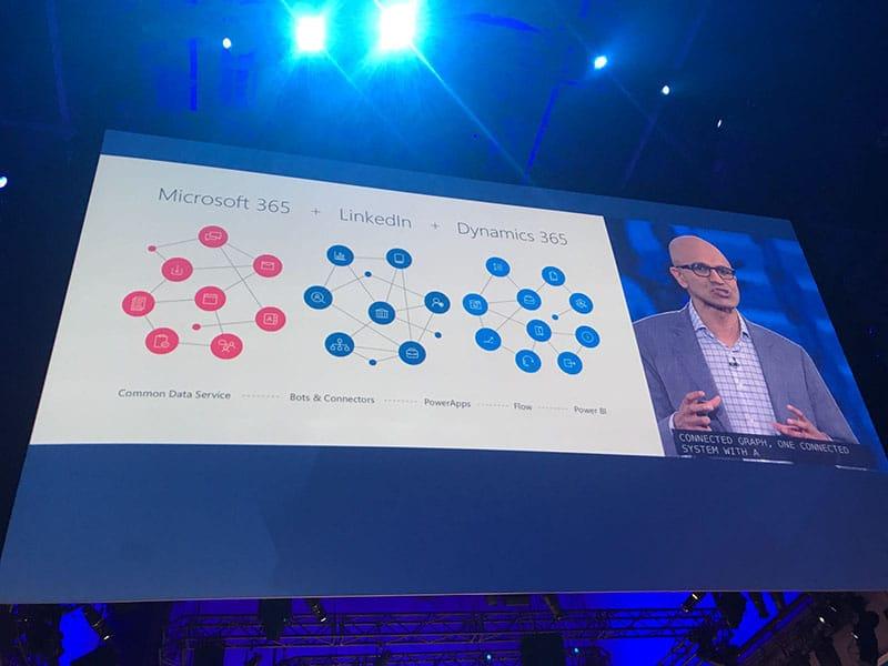 integracion soluciones Resumen Microsoft Inspire 2017